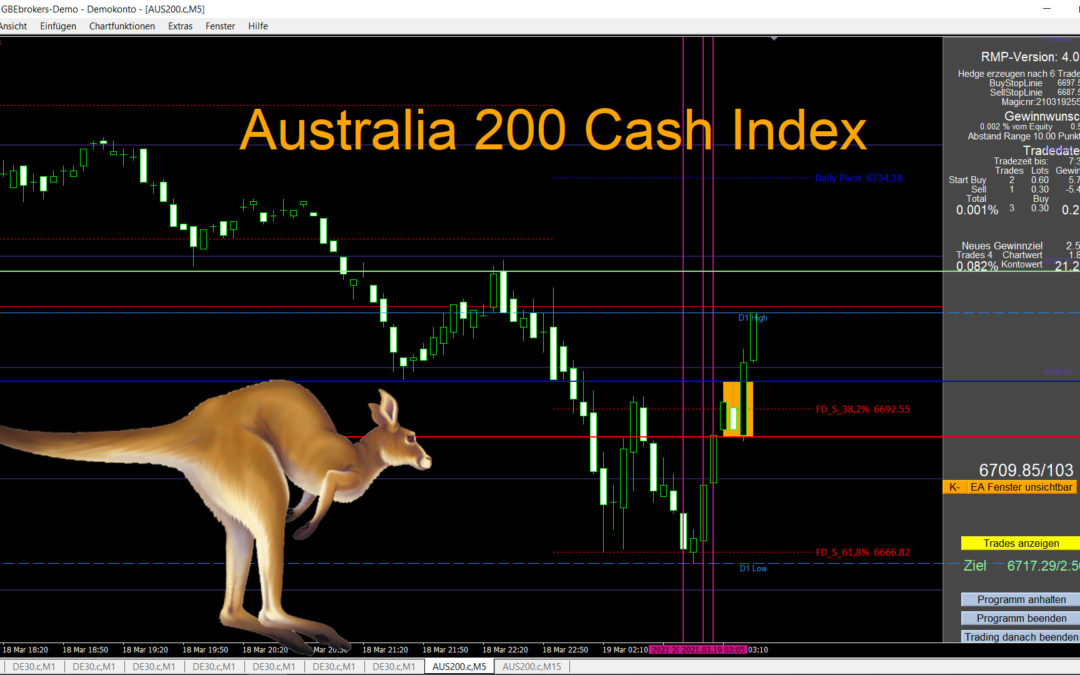 Kanguru Trading